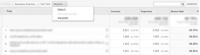 Is Google Analytics broken?