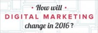 fascinating Infographics: How Digital advertising Will trade This year