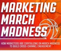 How brands are Capitalizing on March madness [Infographic]
