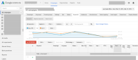 Google kicks off a redesign of AdWords
