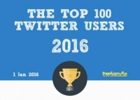 Celebrities on Twitter — Who Will Hit 10 Million Followers First? [Infographic]