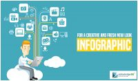 Infographics – For a creative and recent New look