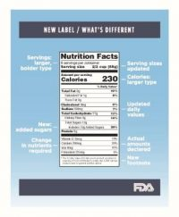 Your Nutrition Labels Are About to Get More Honest