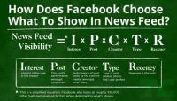 The Latest Facebook News Feed Update – Should You Panic?