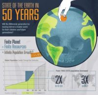 How Businesses Can Help Combat Climate Change [Infographic]