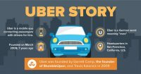 Uber: How it is Doing Better than Most Global Automobile Giants [Infographic]