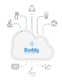 Buddy Platform brings new meaning to old IoT data