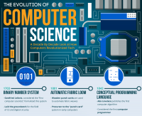 How Computers Have Changed The World [Infographic]
