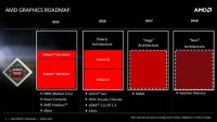 AMD Takes Graphics Share again from Nvidia; This Time for the Fourth Consecutive Quarter