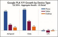 Merkle Releases Google Shopping PLA Playbook
