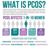 Millendo Launches Phase 2b Study of PCOS Drug After Year of Growth