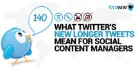 What Twitter's New Longer Tweets Mean For Social Content Managers