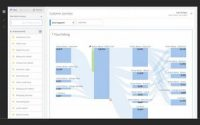 Adobe Adds Data Visualization Tools, Making It More Intelligent