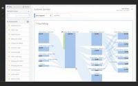 Adobe Adds Data Visualization Tools, Making It More Intelligent