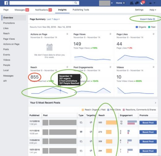 Facebook Reports And Fixes Bugs, Increases Metrics Options