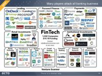6 Fintech Players Changing the Face of Global Payments