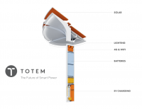Totem's poles to power electric car charging in smart cities