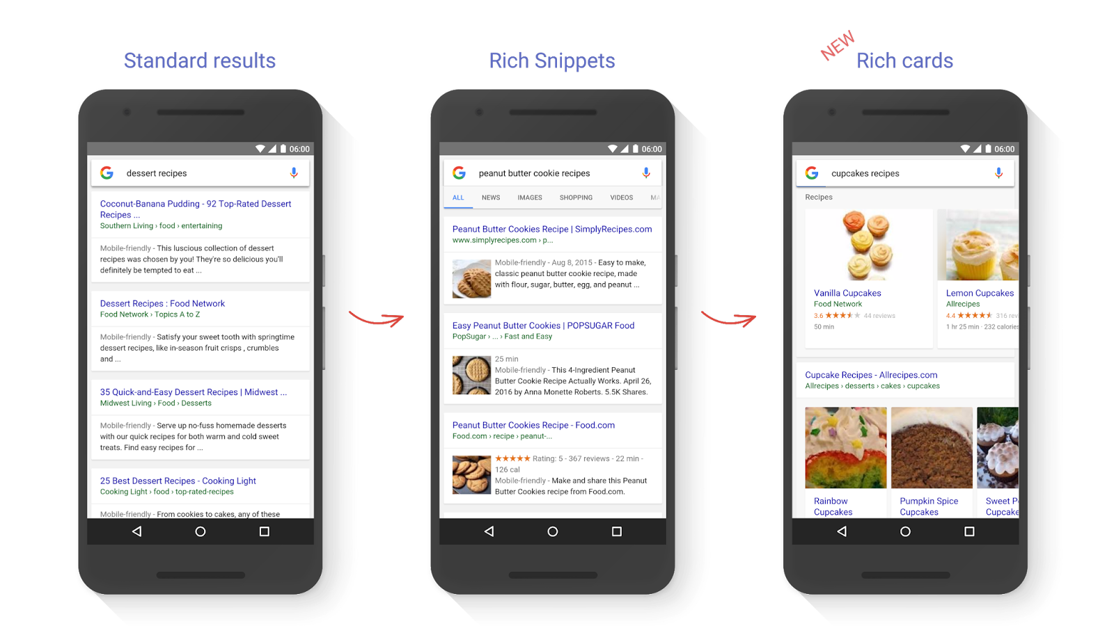 Product Schema Rich Snippets – Google's Latest Update To Attract More Customers Now!