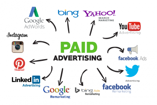 Paid Advertising Making Dramatic Shifts, Study Finds