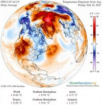 Arctic Ice Cover Sets Record Low For January As Temperatures Continue To Rise