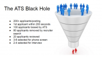 How AI Solves the ATS Black Hole Problem for Recruiters