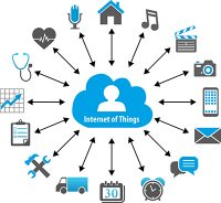 How communication firms can monetize IoT beyond connectivity