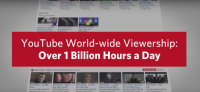 YouTube Serves Up A Billion Hours Of Video A Day