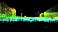 Scan this leaders' list from the growing world of LiDAR startups