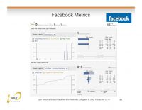 Facebook Begins Release Of Interactive Metrics Series