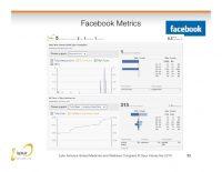 Facebook Begins Release Of Interactive Metrics Series