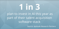 Talent Acquisition Software: An Overview of the Latest Innovations
