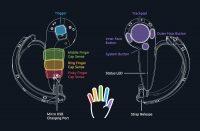 Valve's 'Knuckles' VR controller tracks individual fingers