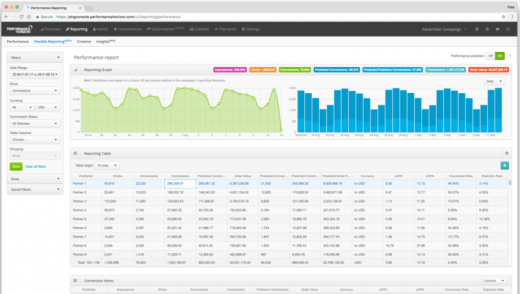 Performance Horizon can now predict campaign results for its affiliates & partners