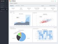 Linqia unveils 'first' platform for predicting influencer engagement