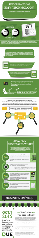 Understanding EMV Technology as a Business Owner [Infographic]