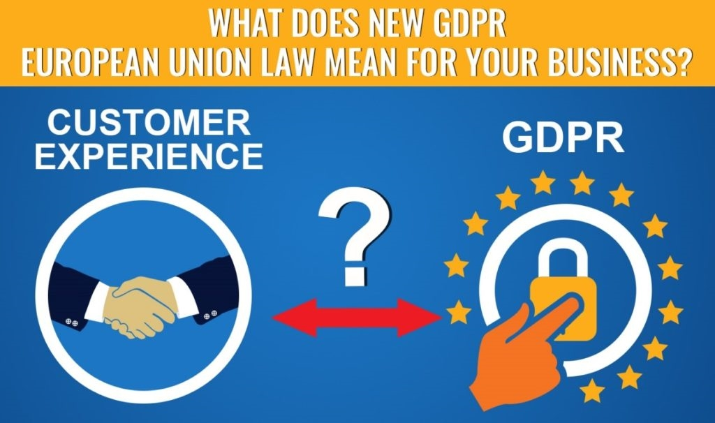 What Does Gdpr European Union Law Mean For Your Business