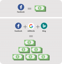 Facebook Ads Manager vs Power Editor: Which Is Better?