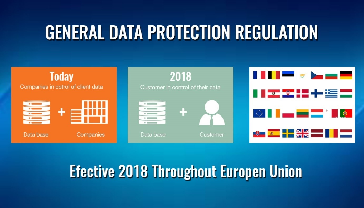 What does GDPR European Union law mean for your business? | DeviceDaily.com