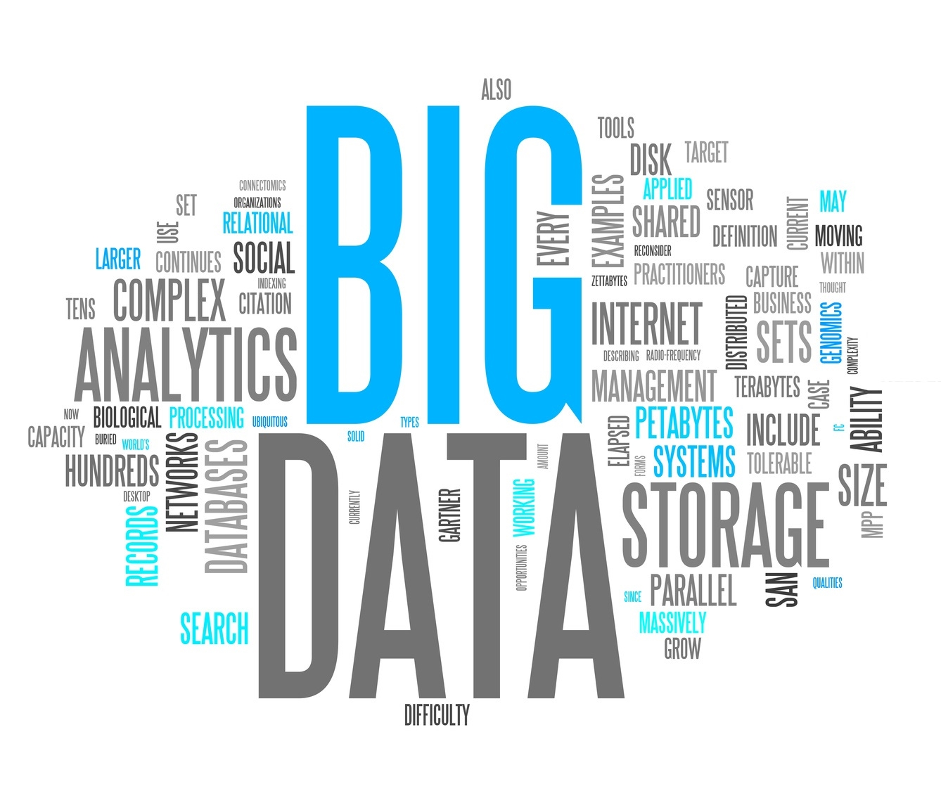 For Marketers, Big Data Is Not Always Better Data | DeviceDaily.com
