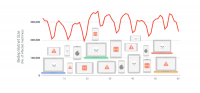 Google To Refund Advertisers From Fake Traffic On DoubleClick, Adds Safeguards