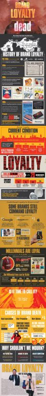 The New Brand Loyalty [Infographic]
