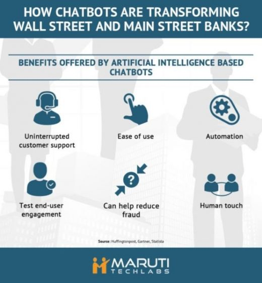 What Are the Benefits of AI Based Chatbots to Banking Industry?