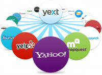 Yext To Make Business Data More Searchable By Machines