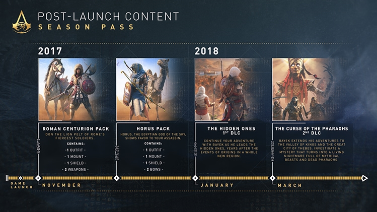 Assassin's Creed Origins – Season Pass DLC and Free Content Detailed | DeviceDaily.com