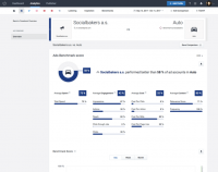 Socialbakers unveils a 'near real-time' social ad benchmark