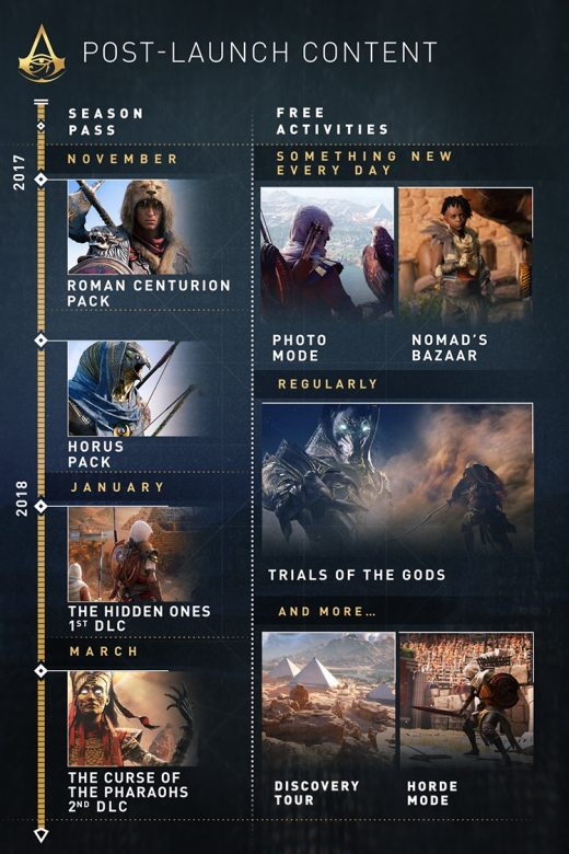 Assassin's Creed Origins – Season Pass DLC and Free Content Detailed