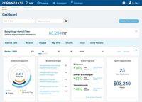 Demandbase Launches New, Holistic ABM Platform