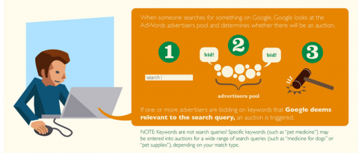 How to Pass the AdWords Certification Exam: 7 Tips from Newly Certified Professionals
