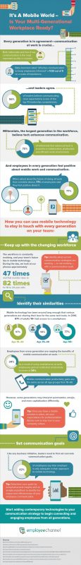 Let's Chat Generations: How to Communicate Via Mobile with Your Team at Work