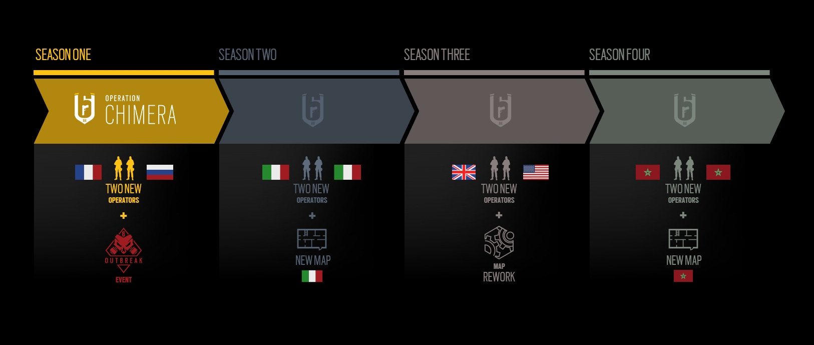 Rainbow Six Siege – Year 3 Content, Outbreak Event Announced | DeviceDaily.com